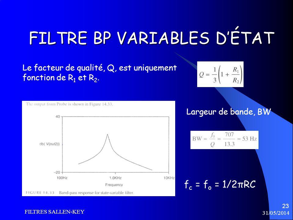 31/05/2014 FILTRES SALLEN-KEY 23 FILTRE BP VARIABLES DÉTAT Le facteur de qualité, Q, est uniquement fonction de R 1 et R 2. f c = f o = 1/2πRC Largeur