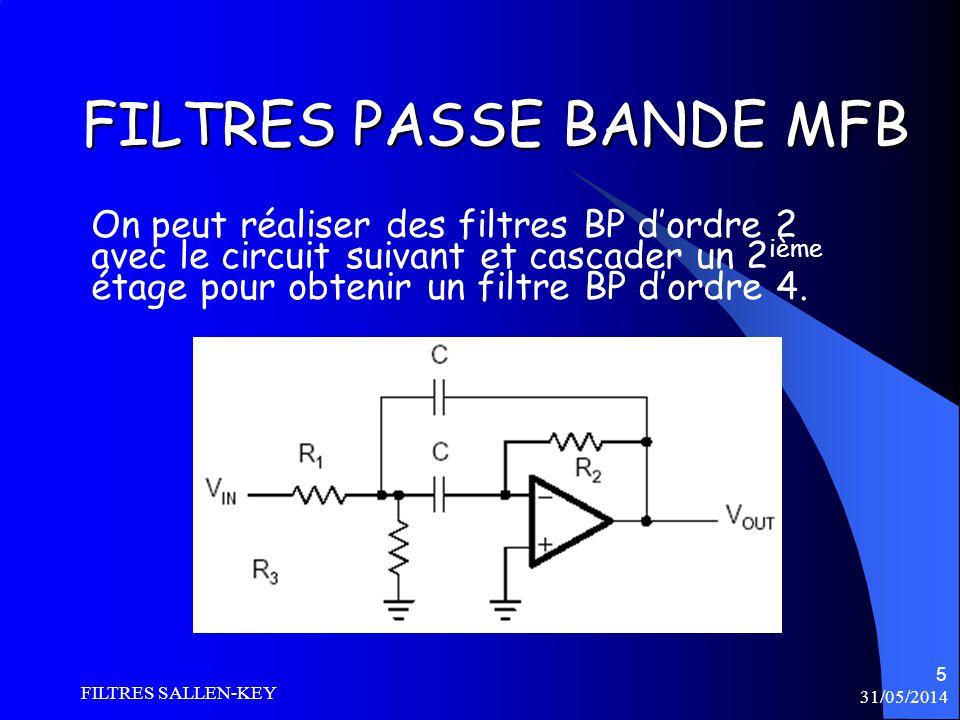 31/05/2014 FILTRES SALLEN-KEY 5 FILTRES PASSE BANDE MFB On peut réaliser des filtres BP dordre 2 avec le circuit suivant et cascader un 2 ième étage pour obtenir un filtre BP dordre 4.