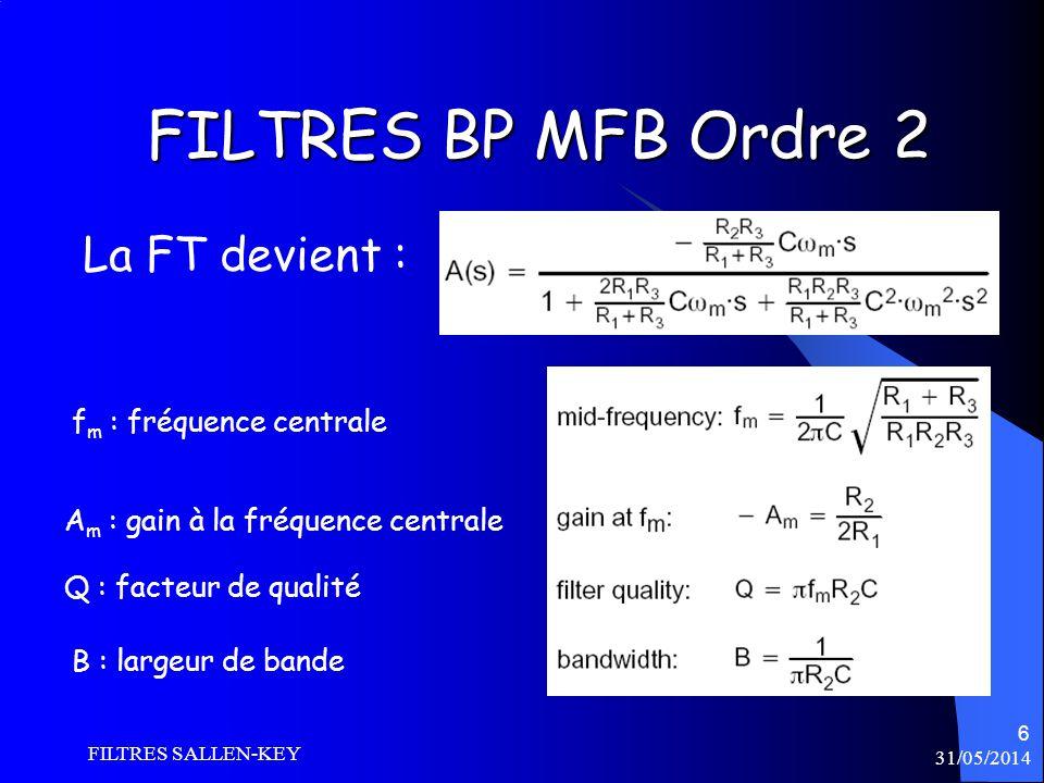 31/05/2014 FILTRES SALLEN-KEY 7 FILTRES BP MFB Ordre 2 Pour réaliser le filtre, on pose une valeur de C et connaissant f m, Q et A m, on calcule ensuite les valeurs de R 1, R 2 et R 3 dans lordre suivant : Le filtre passe bande (BP) MFB permet dajuster séparément Q, A m et f m.