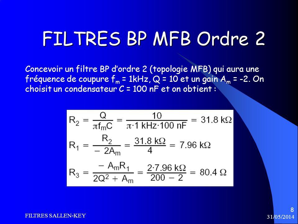 31/05/2014 FILTRES SALLEN-KEY 8 FILTRES BP MFB Ordre 2 Concevoir un filtre BP dordre 2 (topologie MFB) qui aura une fréquence de coupure f m = 1kHz, Q = 10 et un gain A m = -2.
