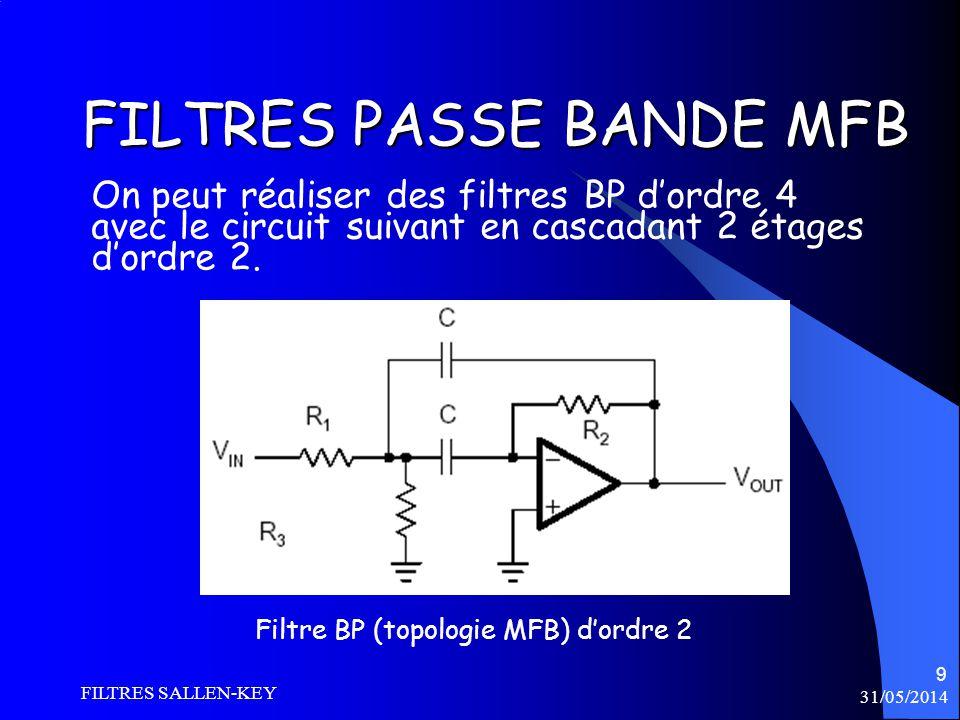 31/05/2014 FILTRES SALLEN-KEY 9 FILTRES PASSE BANDE MFB On peut réaliser des filtres BP dordre 4 avec le circuit suivant en cascadant 2 étages dordre 2.
