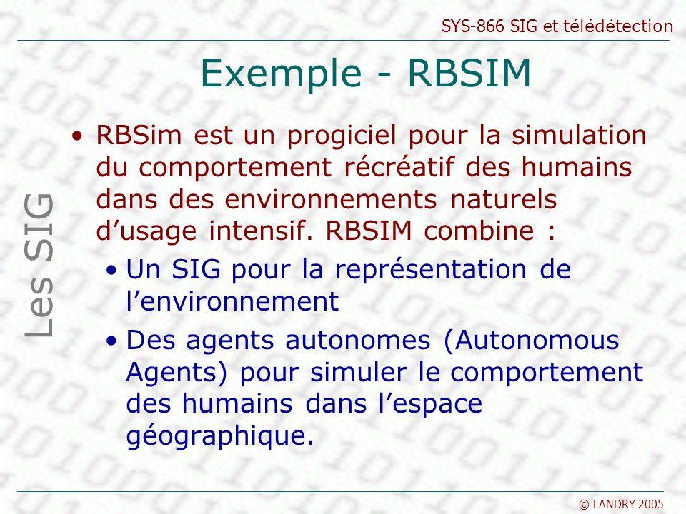 SYS-866 SIG et télédétection © LANDRY 2005 Exemple - RBSIM RBSim est un progiciel pour la simulation du comportement récréatif des humains dans des en