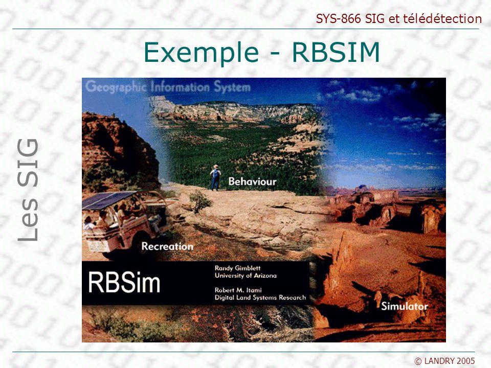 SYS-866 SIG et télédétection © LANDRY 2005 Exemple - RBSIM Les SIG