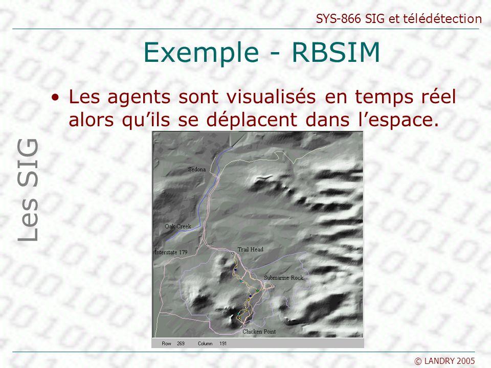 SYS-866 SIG et télédétection © LANDRY 2005 Exemple - RBSIM Les agents sont visualisés en temps réel alors quils se déplacent dans lespace. Les SIG