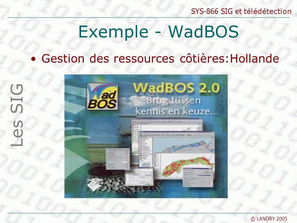 SYS-866 SIG et télédétection © LANDRY 2005 Exemple - WadBOS Gestion des ressources côtières:Hollande Les SIG