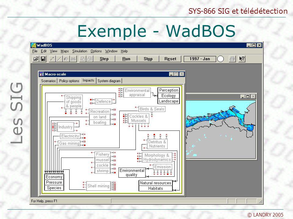 SYS-866 SIG et télédétection © LANDRY 2005 Exemple - WadBOS Les SIG