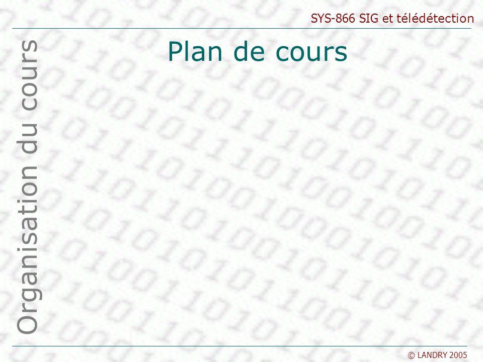 SYS-866 SIG et télédétection © LANDRY 2005 Plan de cours Organisation du cours