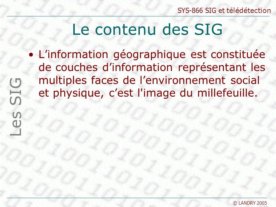 SYS-866 SIG et télédétection © LANDRY 2005 Le contenu des SIG Linformation géographique est constituée de couches dinformation représentant les multip