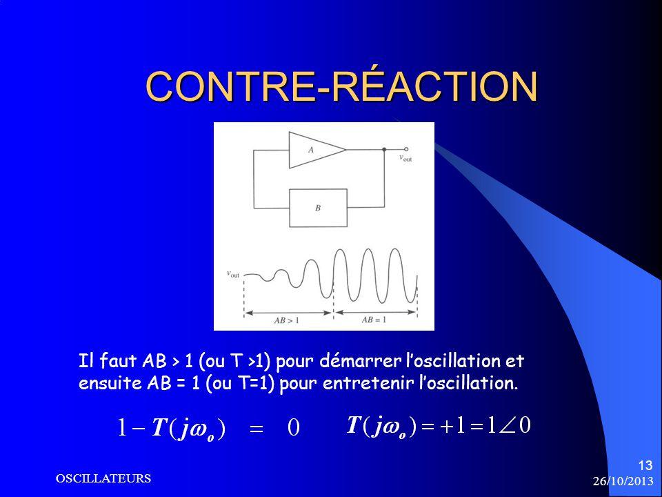 26/10/2013 OSCILLATEURS 13 CONTRE-RÉACTION Il faut AB > 1 (ou T >1) pour démarrer loscillation et ensuite AB = 1 (ou T=1) pour entretenir loscillation