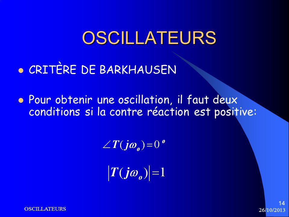 26/10/2013 OSCILLATEURS 14 OSCILLATEURS CRITÈRE DE BARKHAUSEN Pour obtenir une oscillation, il faut deux conditions si la contre réaction est positive