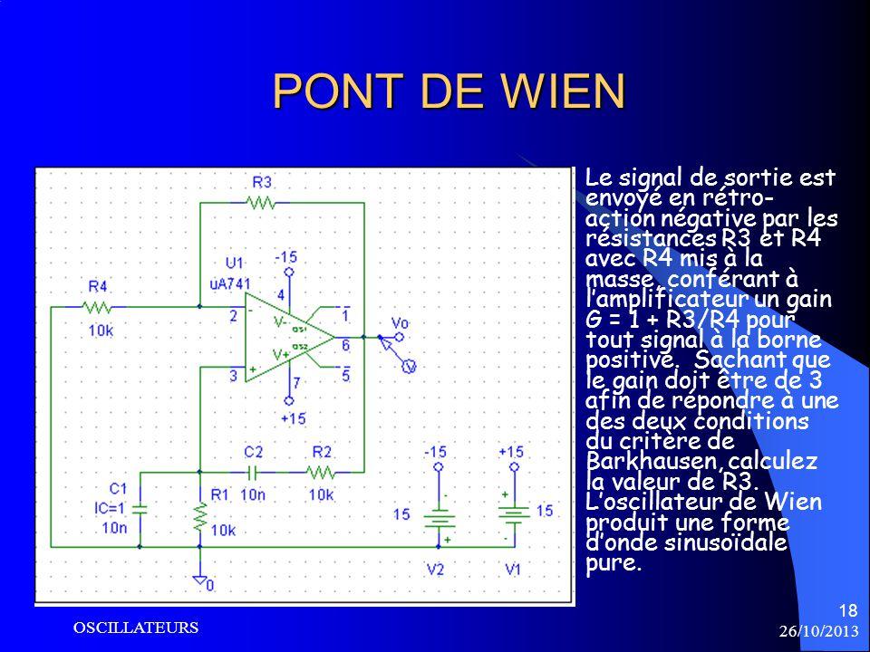 26/10/2013 OSCILLATEURS 18 PONT DE WIEN Le signal de sortie est envoyé en rétro- action négative par les résistances R3 et R4 avec R4 mis à la masse,