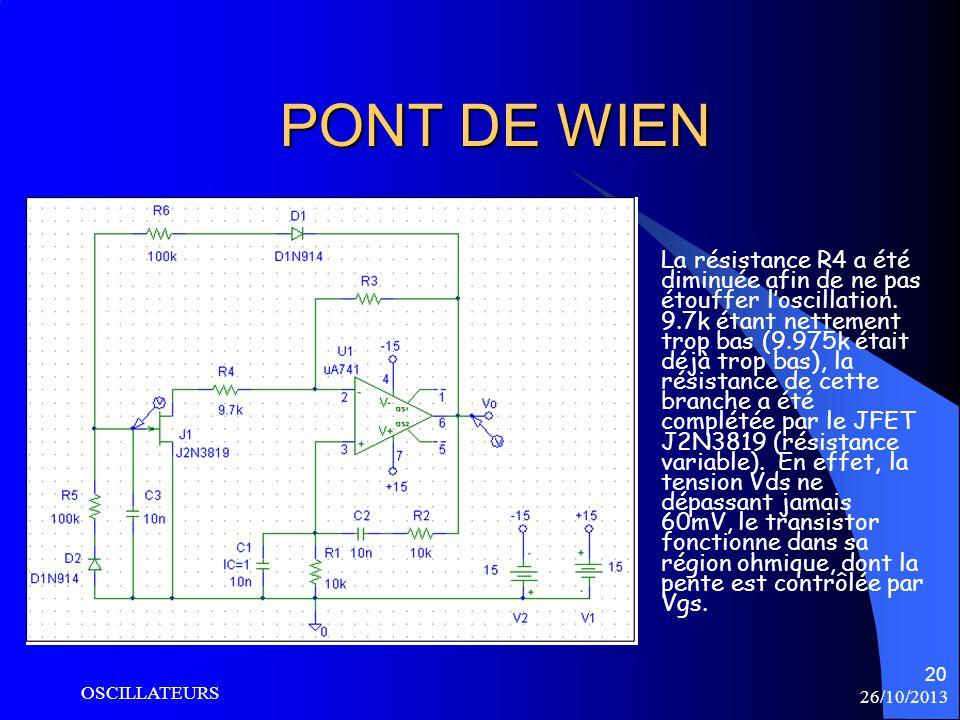 26/10/2013 OSCILLATEURS 20 PONT DE WIEN La résistance R4 a été diminuée afin de ne pas étouffer loscillation. 9.7k étant nettement trop bas (9.975k ét