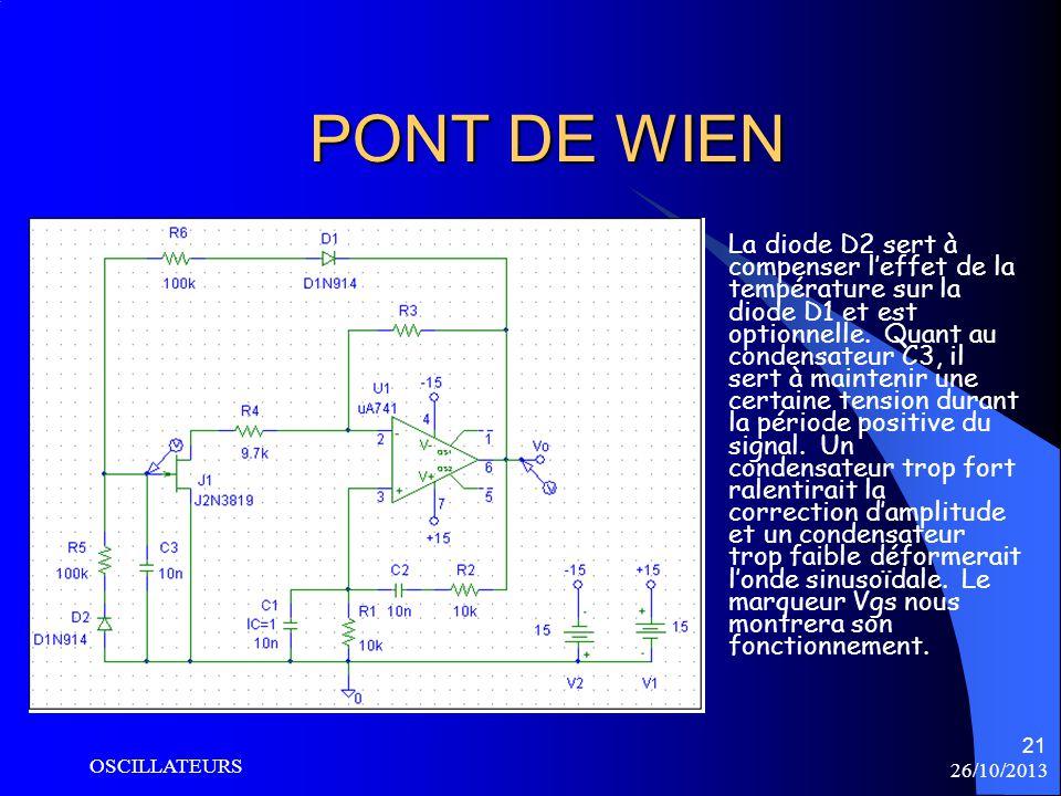 26/10/2013 OSCILLATEURS 21 PONT DE WIEN La diode D2 sert à compenser leffet de la température sur la diode D1 et est optionnelle. Quant au condensateu