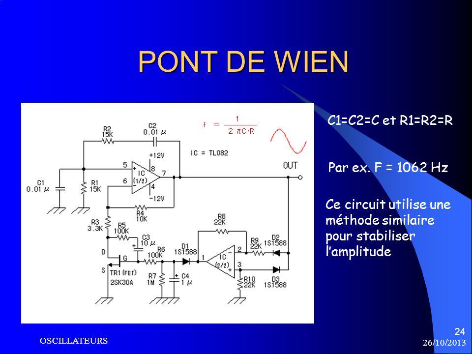 26/10/2013 OSCILLATEURS 24 PONT DE WIEN C1=C2=C et R1=R2=R Par ex. F = 1062 Hz Ce circuit utilise une méthode similaire pour stabiliser lamplitude