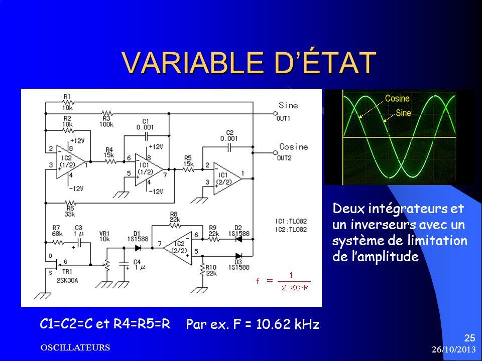26/10/2013 OSCILLATEURS 25 VARIABLE DÉTAT C1=C2=C et R4=R5=R Par ex. F = 10.62 kHz Deux intégrateurs et un inverseurs avec un système de limitation de