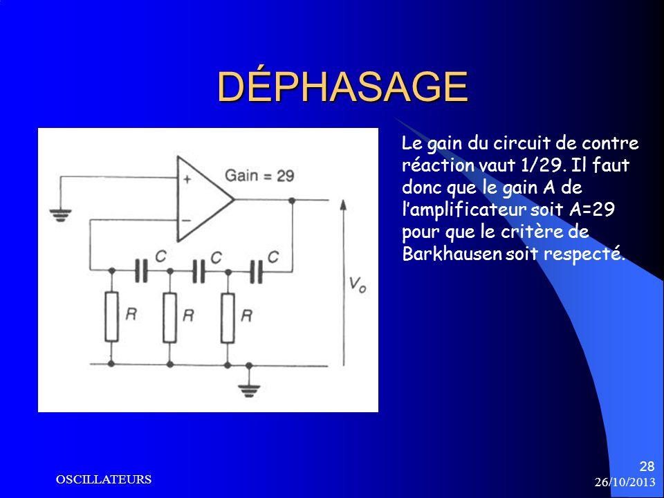 26/10/2013 OSCILLATEURS 28 DÉPHASAGE Le gain du circuit de contre réaction vaut 1/29. Il faut donc que le gain A de lamplificateur soit A=29 pour que