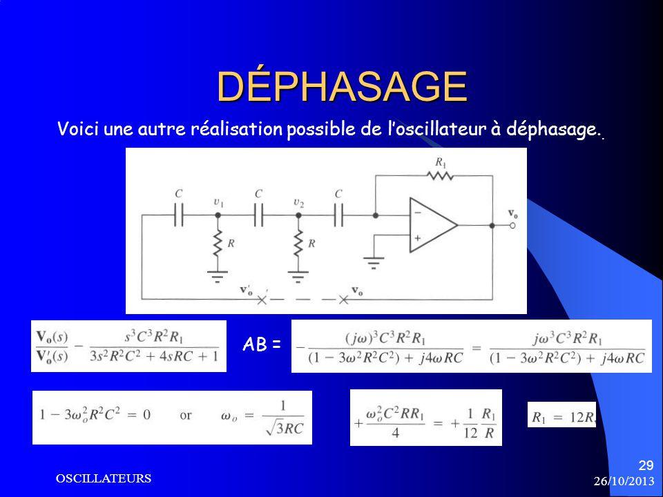 26/10/2013 OSCILLATEURS 29 DÉPHASAGE Voici une autre réalisation possible de loscillateur à déphasage.. AB =