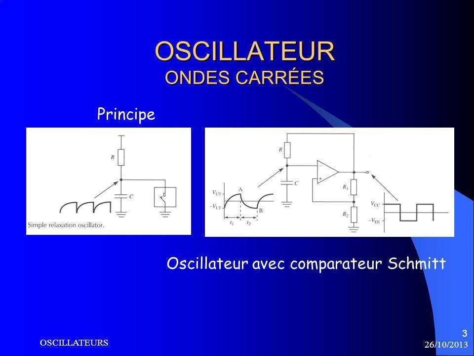 26/10/2013 OSCILLATEURS 3 OSCILLATEUR ONDES CARRÉES Principe Oscillateur avec comparateur Schmitt