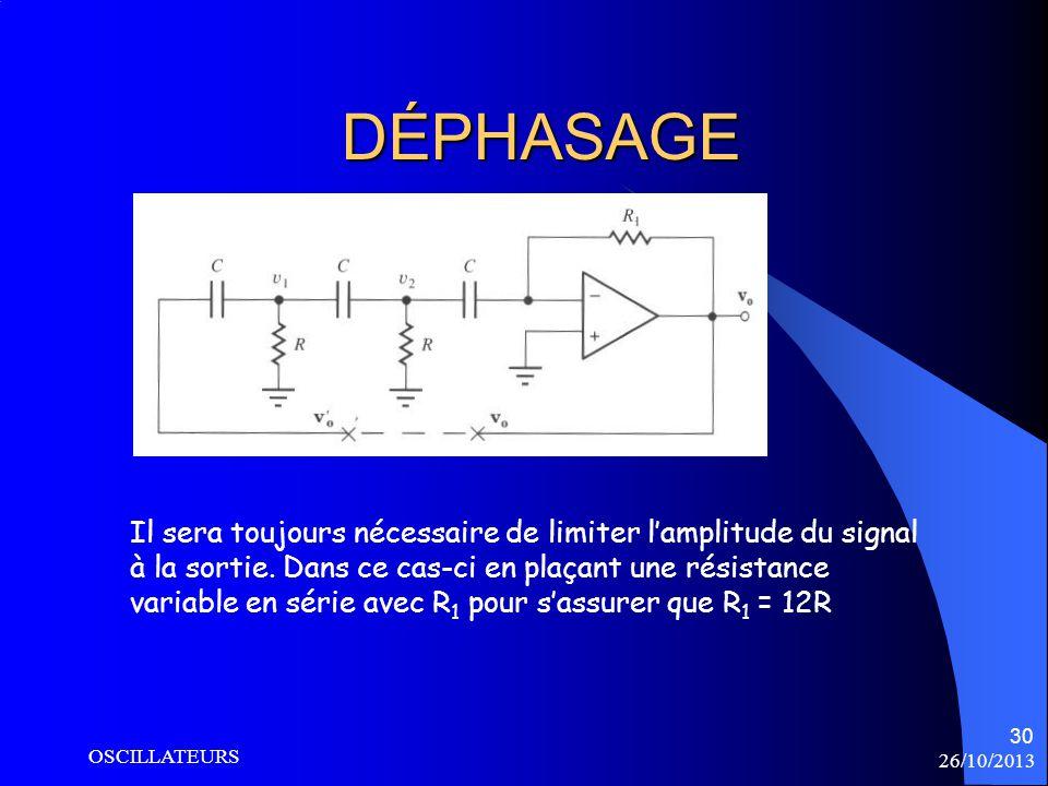 26/10/2013 OSCILLATEURS 30 DÉPHASAGE Il sera toujours nécessaire de limiter lamplitude du signal à la sortie. Dans ce cas-ci en plaçant une résistance