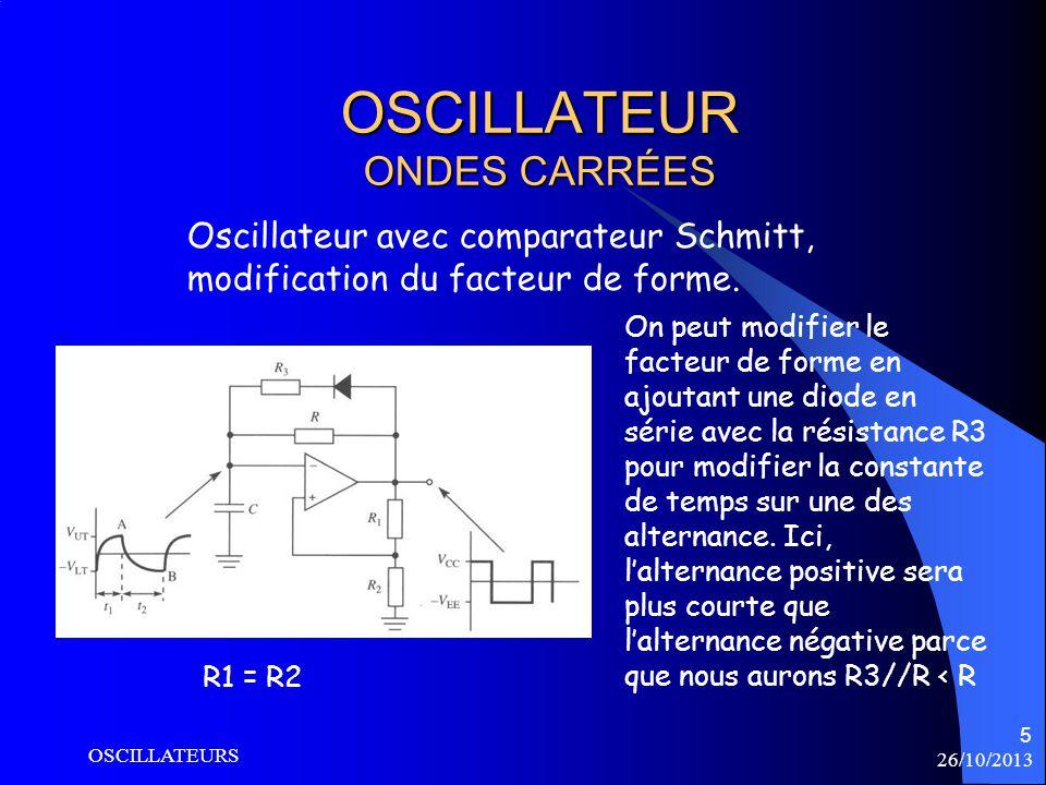 26/10/2013 OSCILLATEURS 5 OSCILLATEUR ONDES CARRÉES Oscillateur avec comparateur Schmitt, modification du facteur de forme. R1 = R2 On peut modifier l