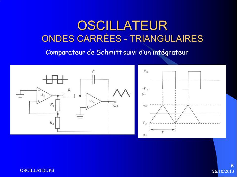 26/10/2013 OSCILLATEURS 6 OSCILLATEUR ONDES CARRÉES - TRIANGULAIRES Comparateur de Schmitt suivi dun intégrateur