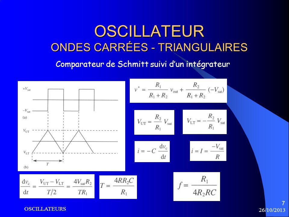 26/10/2013 OSCILLATEURS 7 OSCILLATEUR ONDES CARRÉES - TRIANGULAIRES Comparateur de Schmitt suivi dun intégrateur