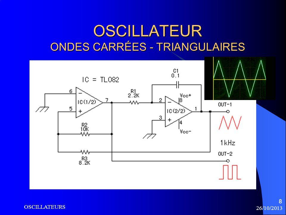 26/10/2013 OSCILLATEURS 8 OSCILLATEUR ONDES CARRÉES - TRIANGULAIRES