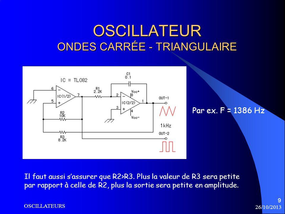 26/10/2013 OSCILLATEURS 9 OSCILLATEUR ONDES CARRÉE - TRIANGULAIRE Il faut aussi sassurer que R2>R3. Plus la valeur de R3 sera petite par rapport à cel