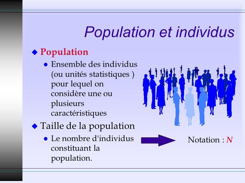 Population et individus u Population l Ensemble des individus (ou unités statistiques ) pour lequel on considère une ou plusieurs caractéristiques u Taille de la population l Le nombre d individus constituant la population.