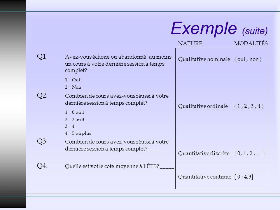 Exemple (suite) Q1. Avez-vous échoué ou abandonné au moins un cours à votre dernière session à temps complet? 1. Oui 2. Non Q2. Combien de cours avez-