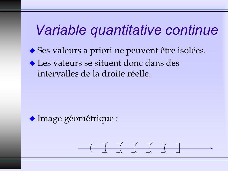Variable quantitative continue u Ses valeurs a priori ne peuvent être isolées. u Les valeurs se situent donc dans des intervalles de la droite réelle.