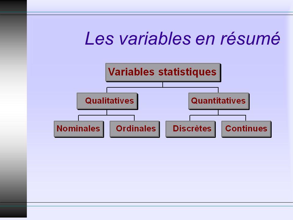 Les variables en résumé