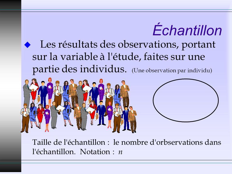 Échantillon u Les résultats des observations, portant sur la variable à l'étude, faites sur une partie des individus. (Une observation par individu) T