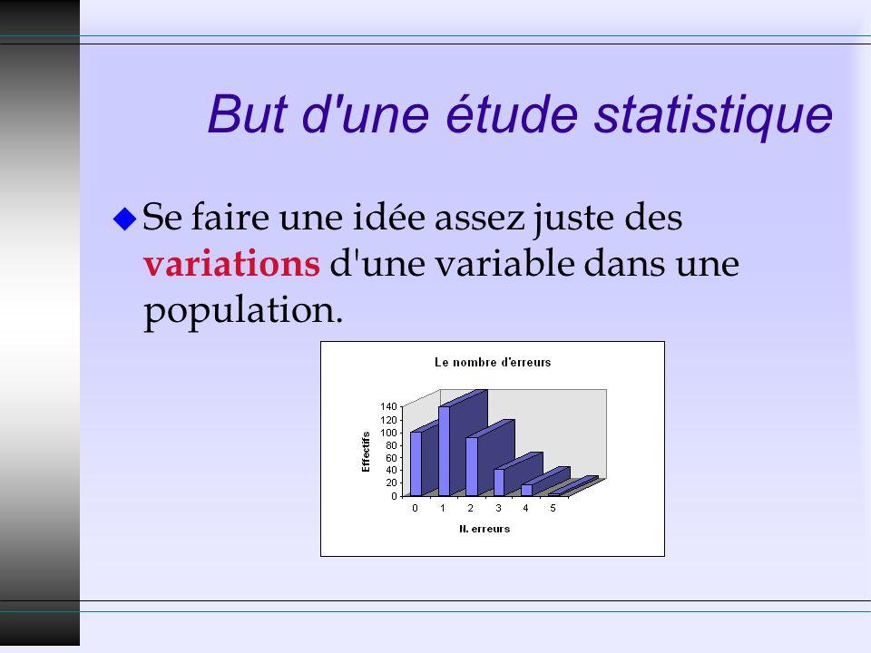But d'une étude statistique u Se faire une idée assez juste des variations d'une variable dans une population.