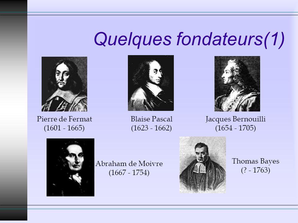 Quelques fondateurs(1) Pierre de Fermat (1601 - 1665) Abraham de Moivre (1667 - 1754) Thomas Bayes (? - 1763) Blaise Pascal (1623 - 1662) Jacques Bern
