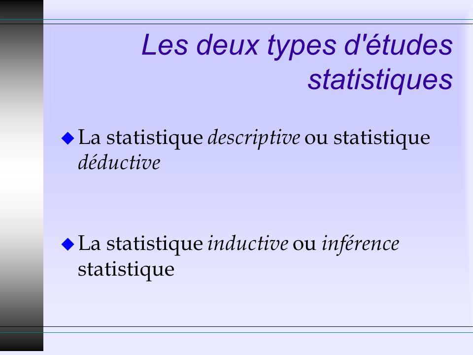 Les deux types d études statistiques u La statistique descriptive ou statistique déductive u La statistique inductive ou inférence statistique