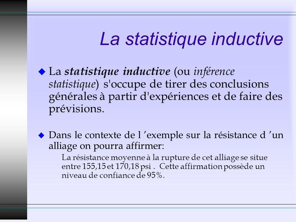 La statistique inductive u La statistique inductive (ou inférence statistique ) s occupe de tirer des conclusions générales à partir d expériences et de faire des prévisions.