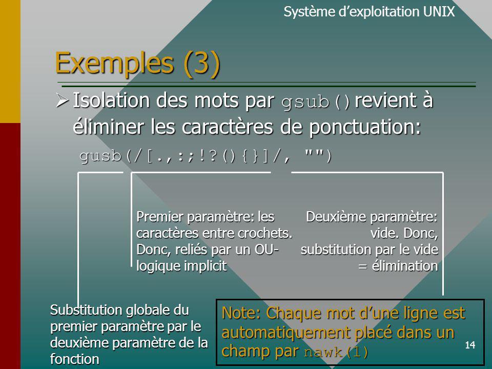 14 Exemples (3) Système dexploitation UNIX Isolation des mots par gsub() revient à éliminer les caractères de ponctuation: Isolation des mots par gsub() revient à éliminer les caractères de ponctuation: gusb(/[.,:;! (){}]/, ) Substitution globale du premier paramètre par le deuxième paramètre de la fonction Premier paramètre: les caractères entre crochets.