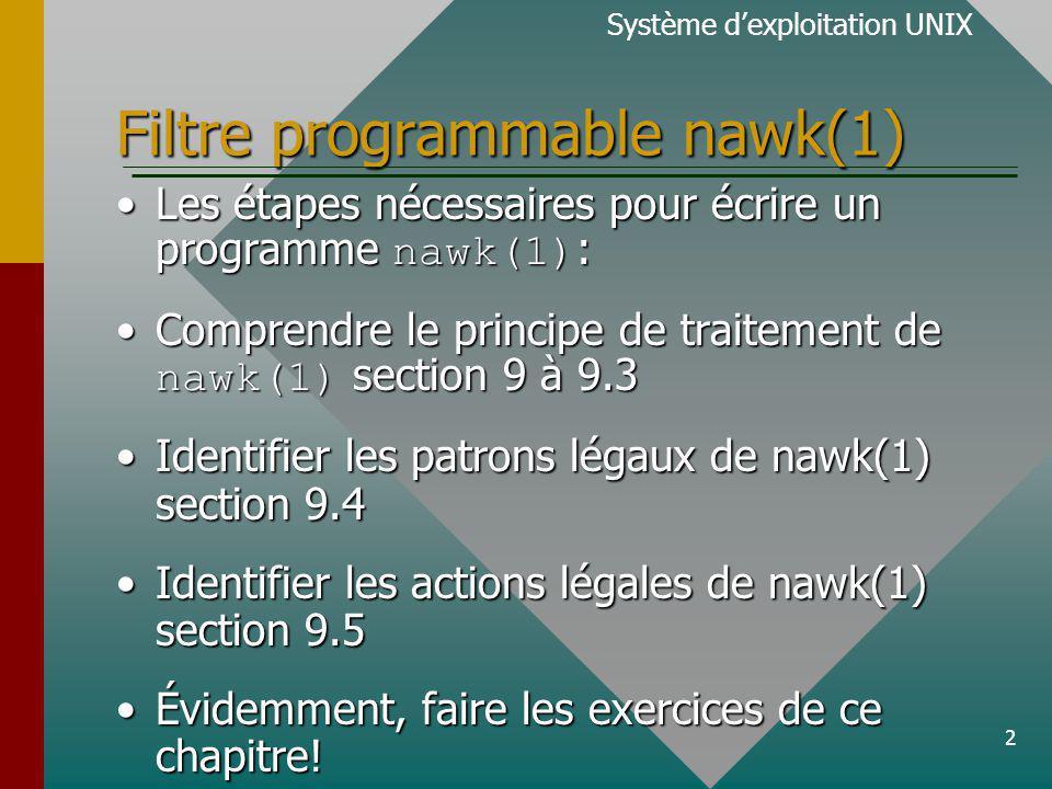 2 Filtre programmable nawk(1) Les étapes nécessaires pour écrire un programme nawk(1) :Les étapes nécessaires pour écrire un programme nawk(1) : Comprendre le principe de traitement de nawk(1) section 9 à 9.3Comprendre le principe de traitement de nawk(1) section 9 à 9.3 Identifier les patrons légaux de nawk(1) section 9.4Identifier les patrons légaux de nawk(1) section 9.4 Identifier les actions légales de nawk(1) section 9.5Identifier les actions légales de nawk(1) section 9.5 Évidemment, faire les exercices de ce chapitre!Évidemment, faire les exercices de ce chapitre.