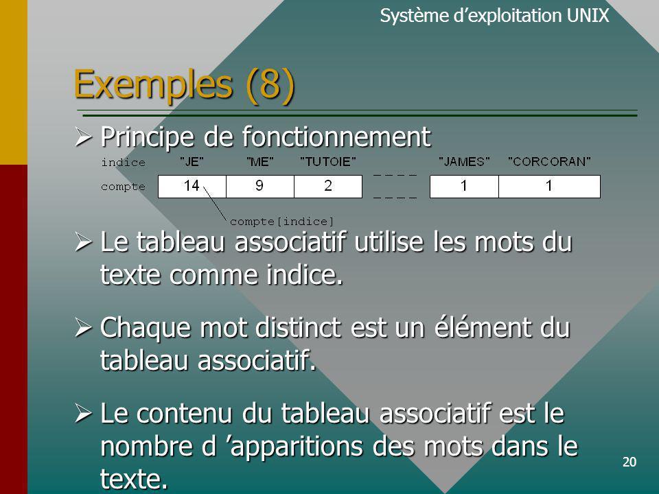 20 Exemples (8) Système dexploitation UNIX Principe de fonctionnement Principe de fonctionnement Le tableau associatif utilise les mots du texte comme indice.