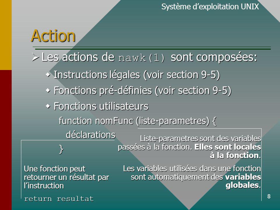 8 Action Les actions de nawk(1) sont composées: Les actions de nawk(1) sont composées: Instructions légales (voir section 9-5) Instructions légales (voir section 9-5) Fonctions pré-définies (voir section 9-5) Fonctions pré-définies (voir section 9-5) Fonctions utilisateurs Fonctions utilisateurs function nomFunc (liste-parametres) { déclarations} Système dexploitation UNIX Liste-parametres sont des variables passées à la fonction.