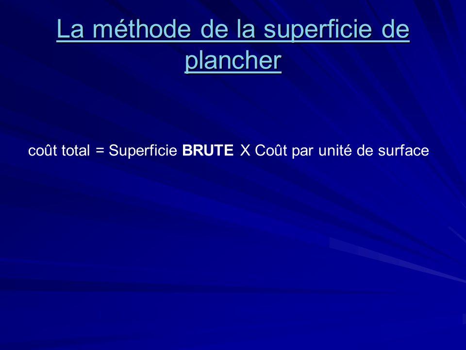La méthode de la superficie de plancher La méthode de la superficie de plancher coût total = Superficie BRUTE X Coût par unité de surface