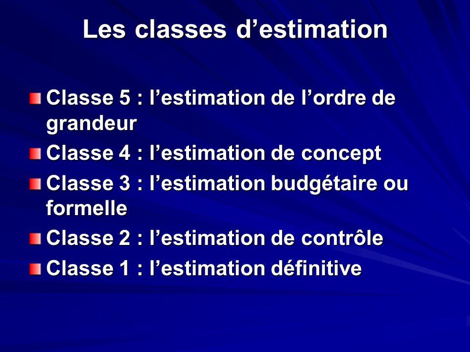Les classes destimation Classe 5 : lestimation de lordre de grandeur Classe 4 : lestimation de concept Classe 3 : lestimation budgétaire ou formelle C