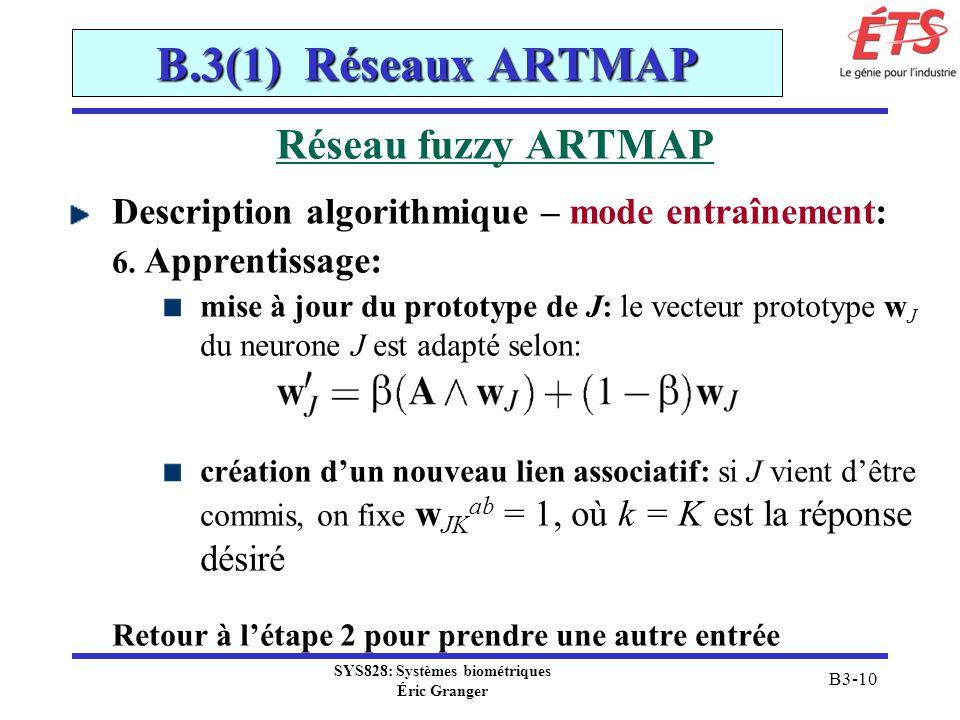 SYS828: Systèmes biométriques Éric Granger B3-10 B.3(1) Réseaux ARTMAP Réseau fuzzy ARTMAP Description algorithmique – mode entraînement: 6. Apprentis