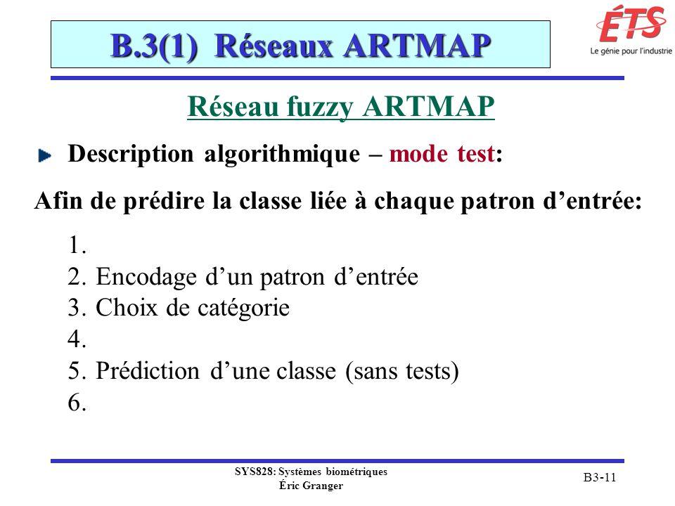 SYS828: Systèmes biométriques Éric Granger B3-11 B.3(1) Réseaux ARTMAP Réseau fuzzy ARTMAP Description algorithmique – mode test: Afin de prédire la c