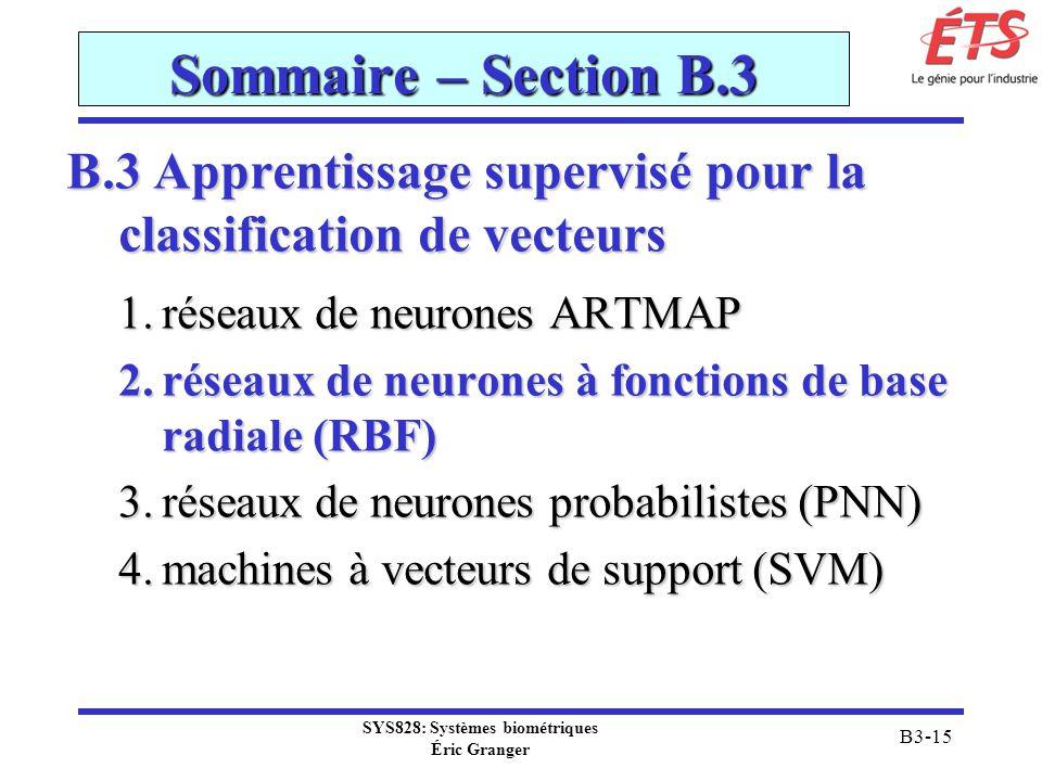 SYS828: Systèmes biométriques Éric Granger B3-15 Sommaire – Section B.3 B.3 Apprentissage supervisé pour la classification de vecteurs 1.réseaux de ne