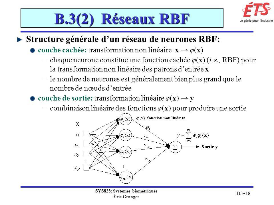 SYS828: Systèmes biométriques Éric Granger B3-18 B.3(2) Réseaux RBF Structure générale dun réseau de neurones RBF: couche cachée: transformation non l