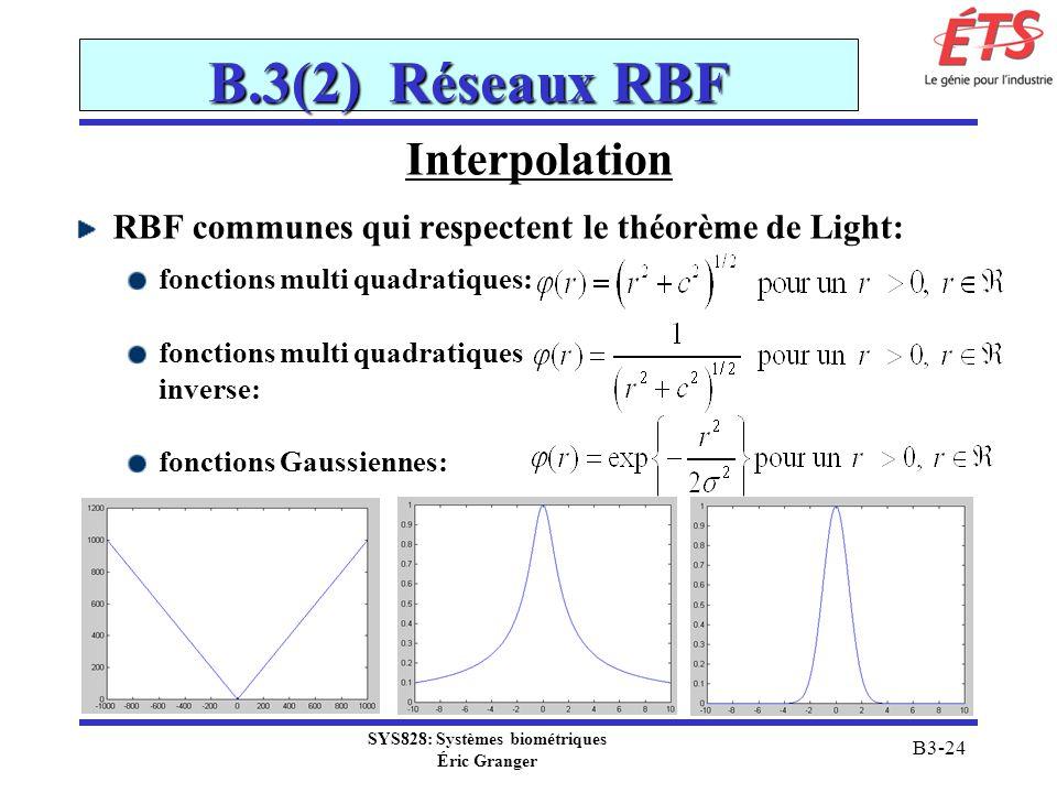 SYS828: Systèmes biométriques Éric Granger B3-24 B.3(2) Réseaux RBF Interpolation RBF communes qui respectent le théorème de Light: fonctions multi qu