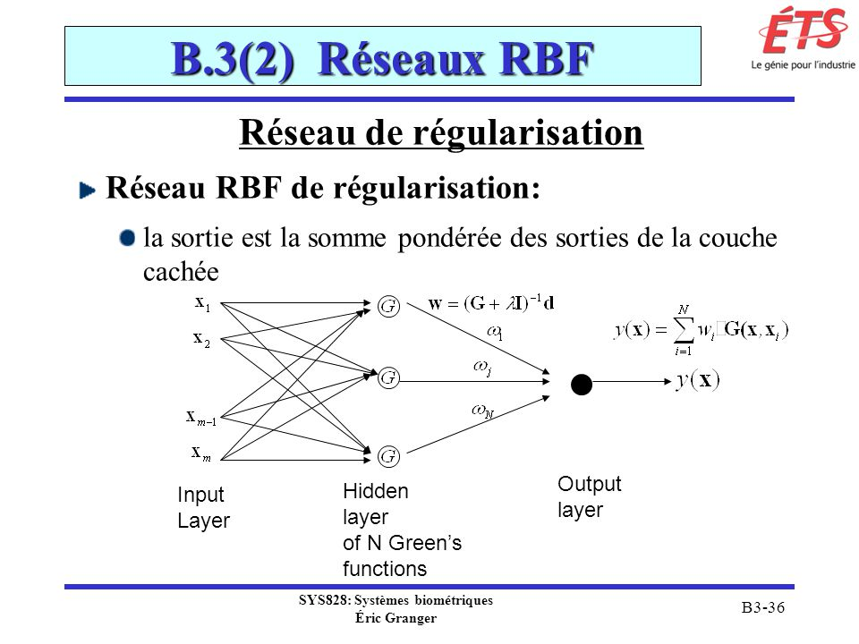 SYS828: Systèmes biométriques Éric Granger B3-36 B.3(2) Réseaux RBF Réseau de régularisation Réseau RBF de régularisation: la sortie est la somme pond
