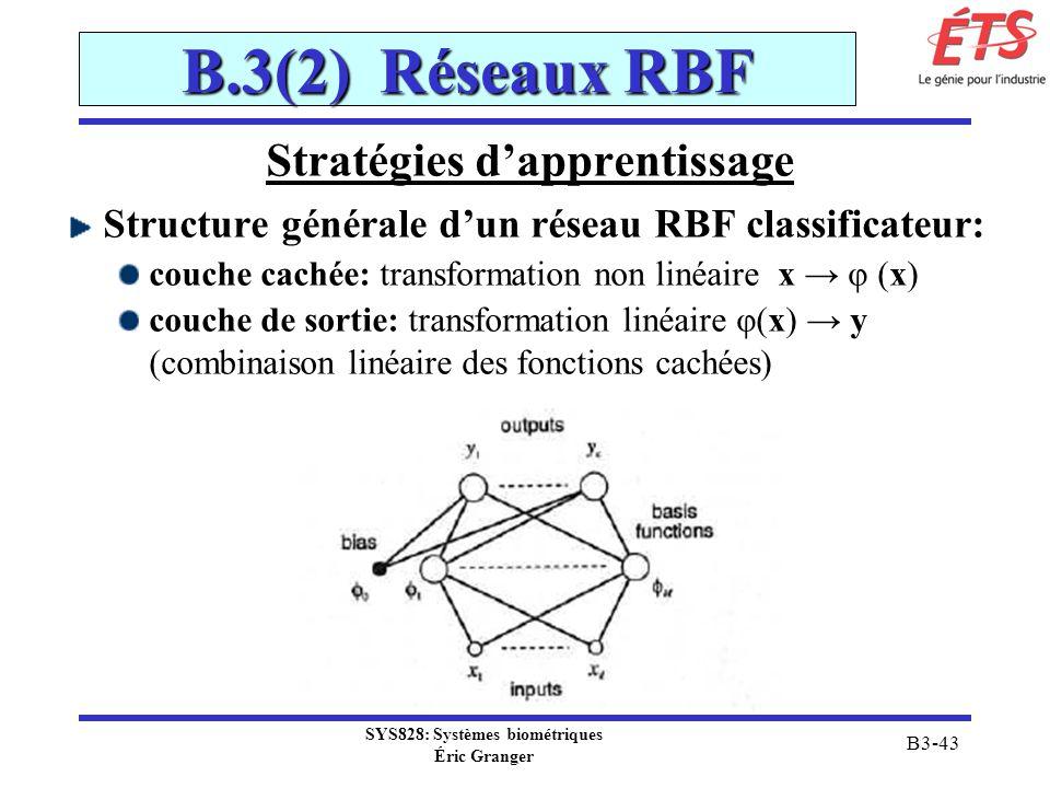 SYS828: Systèmes biométriques Éric Granger B3-43 B.3(2) Réseaux RBF Stratégies dapprentissage Structure générale dun réseau RBF classificateur: couche